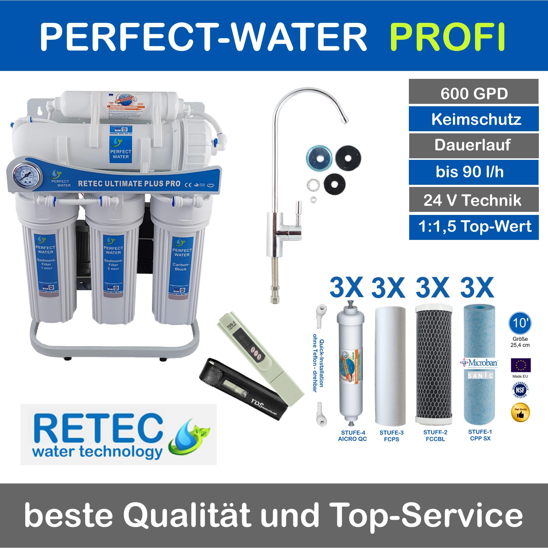 RETEC der Lieferant für Regenwasser und Regentonnen; Wassertank ...