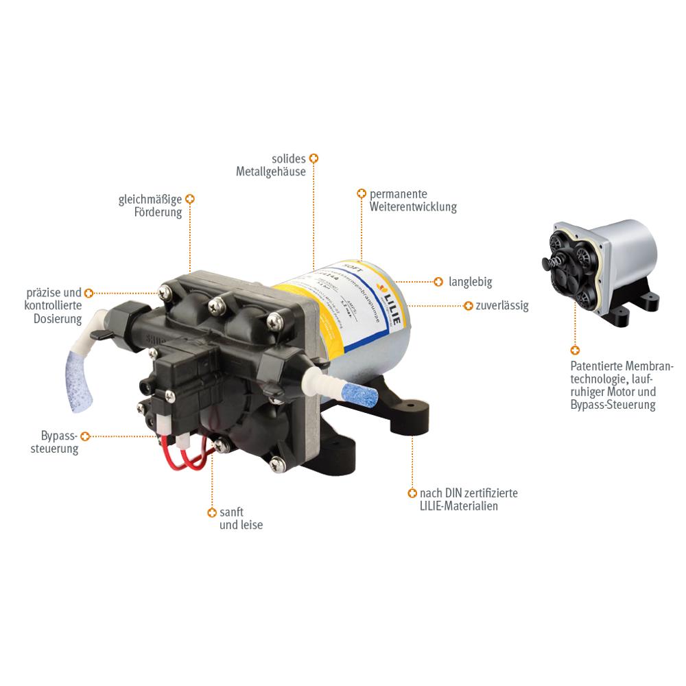 SHURflo Druckpumpe SOFT Serie Revolution 100V 100,100 l/min 10,10bar  intermittierend